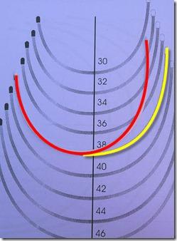 Wire comparison