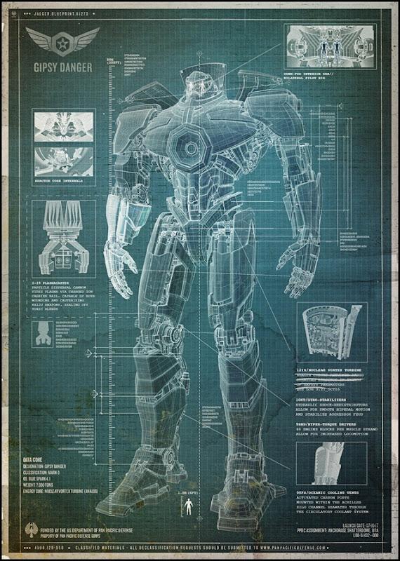 Pacific-Rim-Jaeger-Gipsy-Danger-Guillermo-Del-Toro