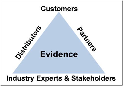 investor-evidence
