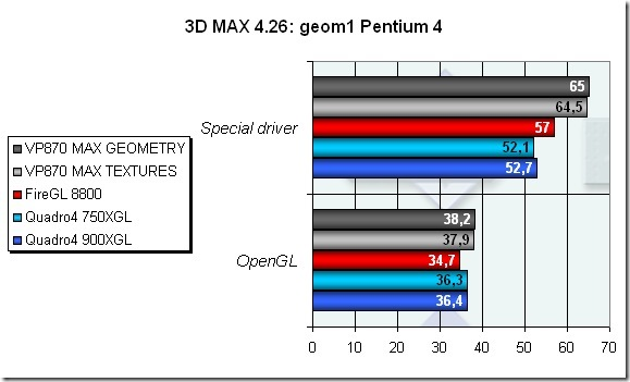 0040_diag-3dmax-geom1-p4_2