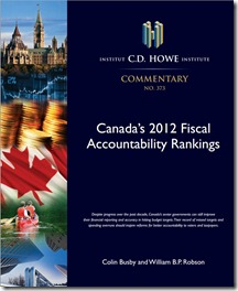 Canada's 2012 Fiscal  Accounting Rankings