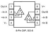 op amp dual