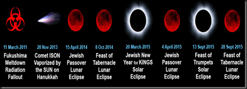 eventos eclipses 4 lunas rojas