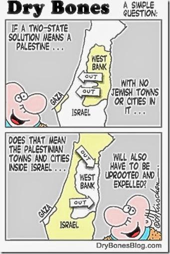 No Jews Palestine - Dry Bones