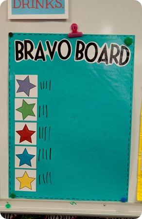 bravoboard