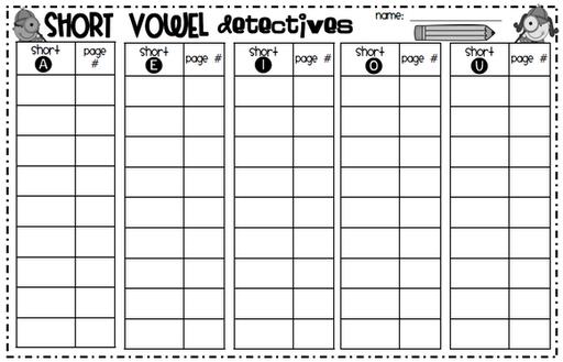 math worksheet : made for 1st grade short vowel review : Short Vowels Worksheets For Kindergarten