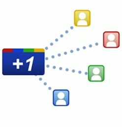 Add Google Plus One ( +1 ) Button on Blogger