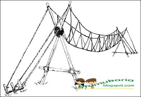 Jembatan-monkey