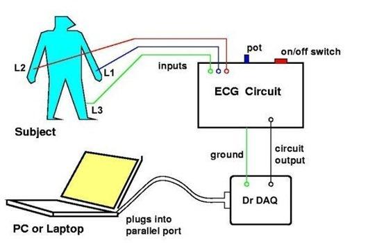 ECG Acquisition System