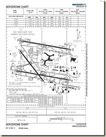 CYVR airport chart from Nav Canada