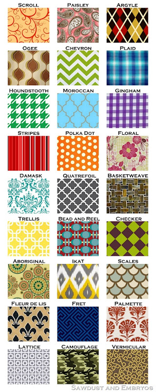 pattern collage