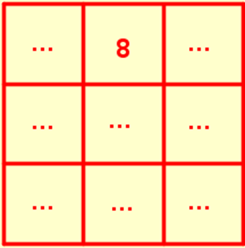 quadrato magico