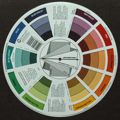 Pigwh Paint Color Wheel
