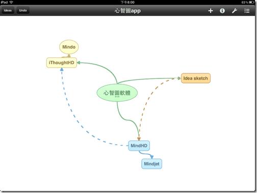 iPad mindmap app-02