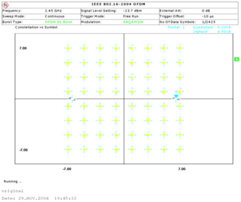 Measured 64QAM/54Mbps modulated signal at output power of 19dBm at 2.45GHz
