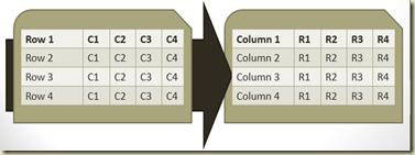 ColumnStore1