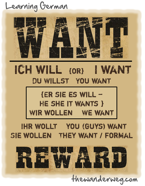 wanted poster learning german to want conjugating verbs wander weg