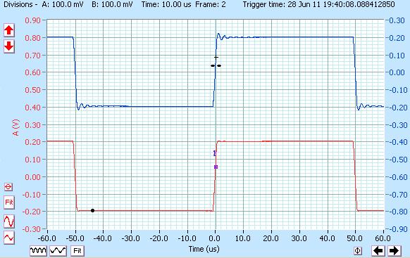 qrv09-10khz-squarewave-47nf-blue-sennheiser cx300 ferrite