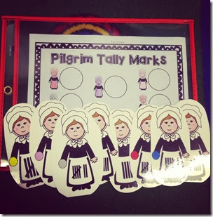 Pilgrim Tally Marks, students identify the numbers  on the girls apron and write the number in the circle.