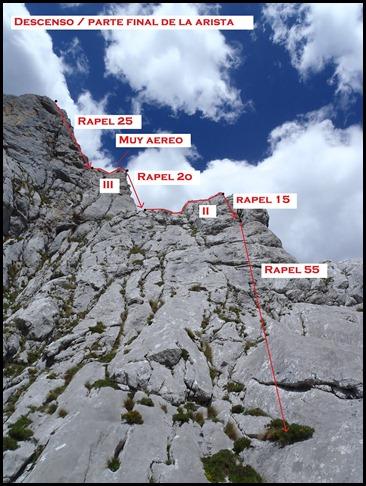 Croquis Sanchez Sadia-Samper 300m 120m Rapel 6c¿ (V  A1 Oblig) (Peña Robre, Andara) 1