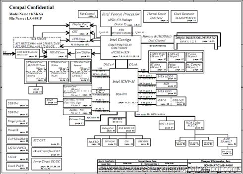 Toshiba Satellite A500 - Compal LA-4991P Free Download Laptop Motherboard Schematics