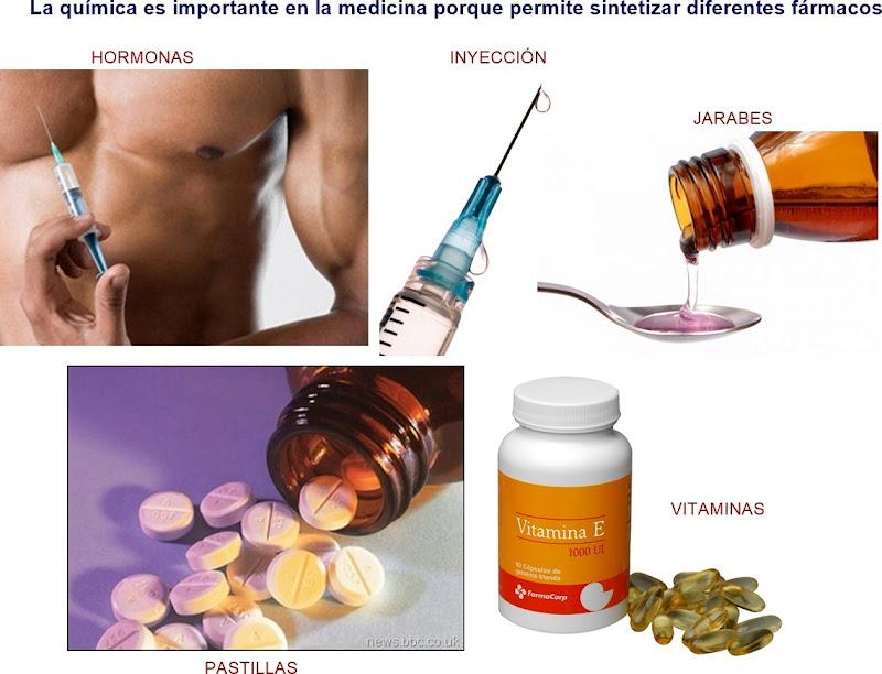 Importancia de la quimica en la medicina
