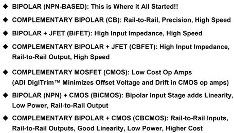 Op amp process technology summary