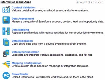 Informatica Cloud Applications