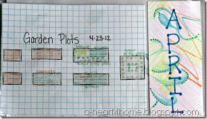 Garden Plots Sketch April