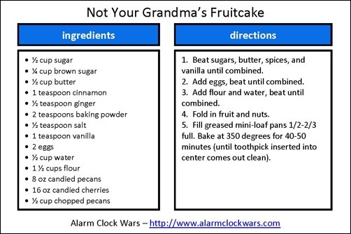 not your grandmas fruitcake recipe