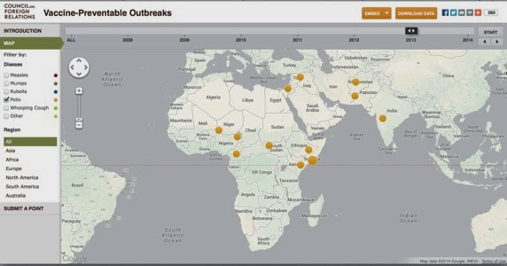 Polio outbreaks 2013