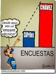 Empate técnico Chávez - Capriles