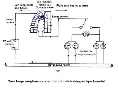 Wiring diagram lampu sein motor wiring diagram wiring diagram lampu sein sepeda motor asfbconference2016 Image collections