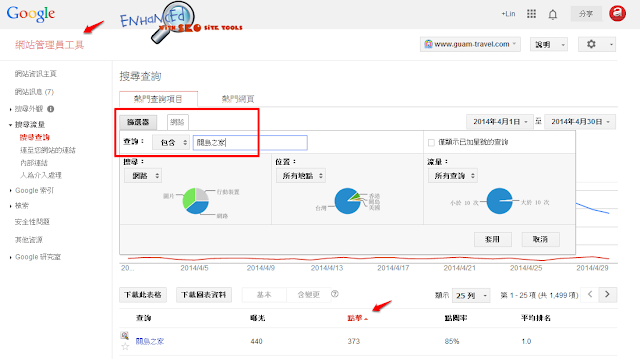 Webmaster Tools 中的品牌名點擊數.png
