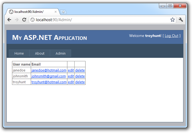 Succesfully loading the admin page of the application