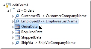 EmployeeID data field dropped on the right side of OrderDate data field.