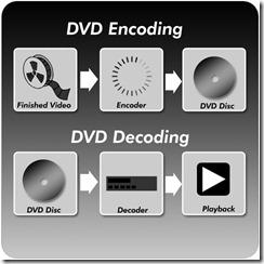 encoding-decoding_BIG