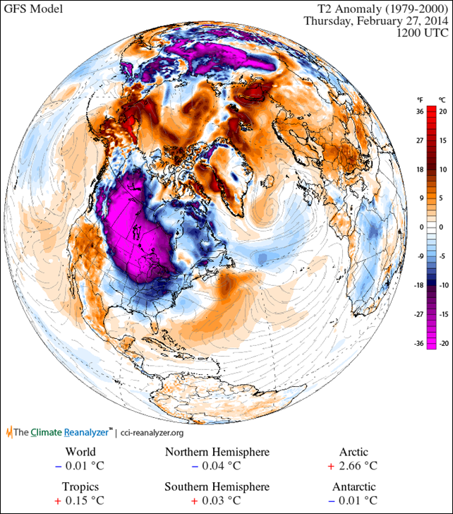 Northern Hemisphere temperature anomaly map forecasted by the GFS model for 27 February 2014. Graphic: Climate Reanalyzer