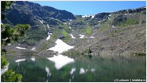 Озеро Манас. Фото В. Лобанова. www.timeteka.ru