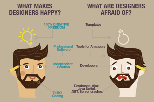 happy web designers