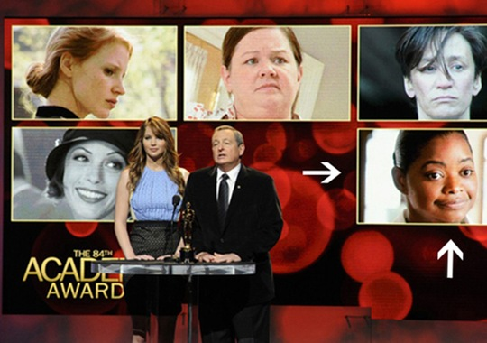 Best Supporting Actress Nominated in Oscars 2012