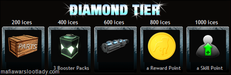 icediamond