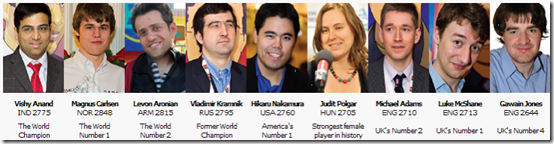 All players of Classic Section, London Chess Classic 2012
