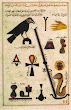 Symbols In Medieval Arabic Alchemy Inspired By Egyptian Hieroglyphs
