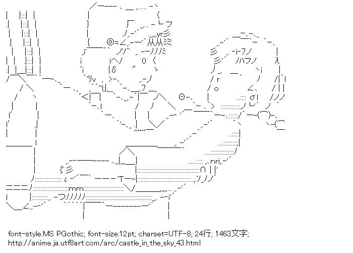 天空の城ラピュタ,パズ,シータ