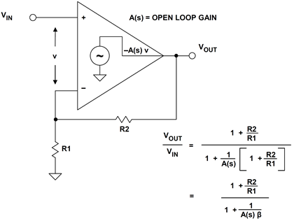 Voltage feedback op amp with feedback network connected