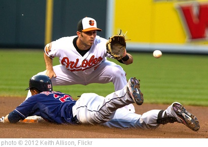 'J.J. Hardy, Michael Brantley' photo (c) 2012, Keith Allison - license: http://creativecommons.org/licenses/by-sa/2.0/