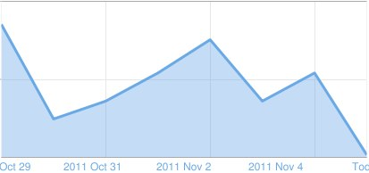 StatisticsSnapShot-1-2011-11-6-17-06.jpg