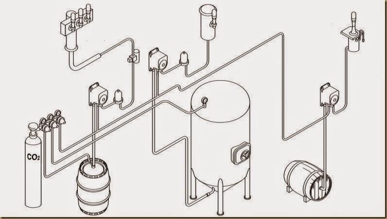 схема работы помпы FloJet G56 для пива