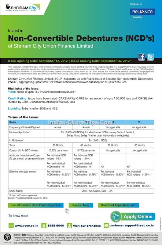 NCD Sriram finance